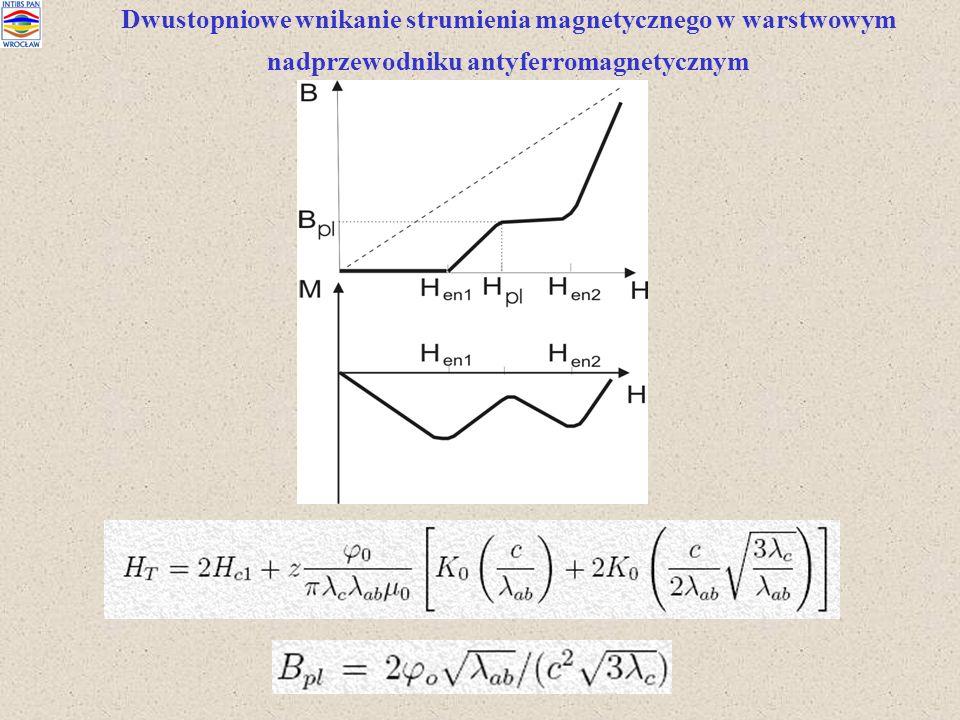 Pełzanie strumienia-aktywacja termiczna 1