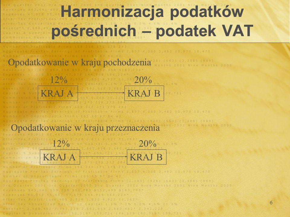 7 Harmonizacja podatków pośrednich – podatek VAT 1987 rok - propozycja wprowadzenia zasady opodatkowania w kraju pochodzenia towaru, potrzeba znacznego zredukowania istniejących wówczas różnic w stawkach podatku, a także w zasadach stosowania zwolnień, odrzucenie pomysłu - przyjęto zasadę opodatkowania w kraju przeznaczenia z takim założeniem, że ma ona obowiązywać przejściowo, 1987 rok - propozycja wprowadzenia zasady opodatkowania w kraju pochodzenia towaru, potrzeba znacznego zredukowania istniejących wówczas różnic w stawkach podatku, a także w zasadach stosowania zwolnień, odrzucenie pomysłu - przyjęto zasadę opodatkowania w kraju przeznaczenia z takim założeniem, że ma ona obowiązywać przejściowo,