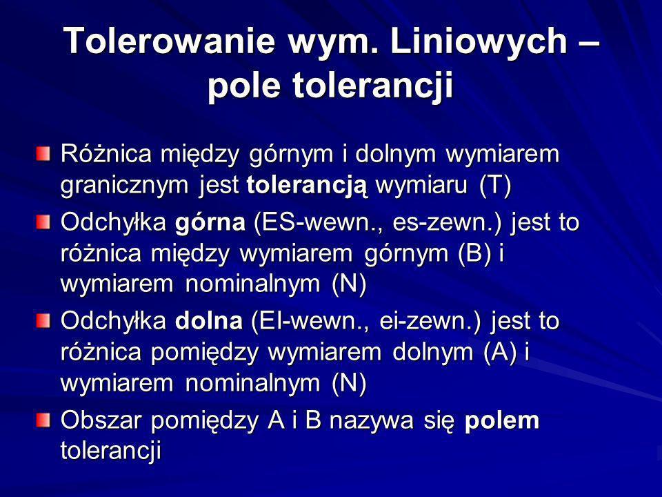 Tolerowanie wym. Liniowych – pole tolerancji Różnica między górnym i dolnym wymiarem granicznym jest tolerancją wymiaru (T) Odchyłka górna (ES-wewn.,