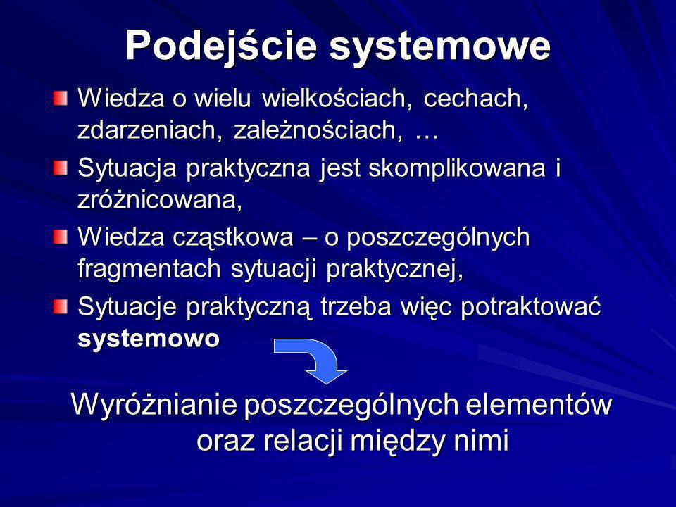 Podejście systemowe Wiedza o wielu wielkościach, cechach, zdarzeniach, zależnościach, … Sytuacja praktyczna jest skomplikowana i zróżnicowana, Wiedza