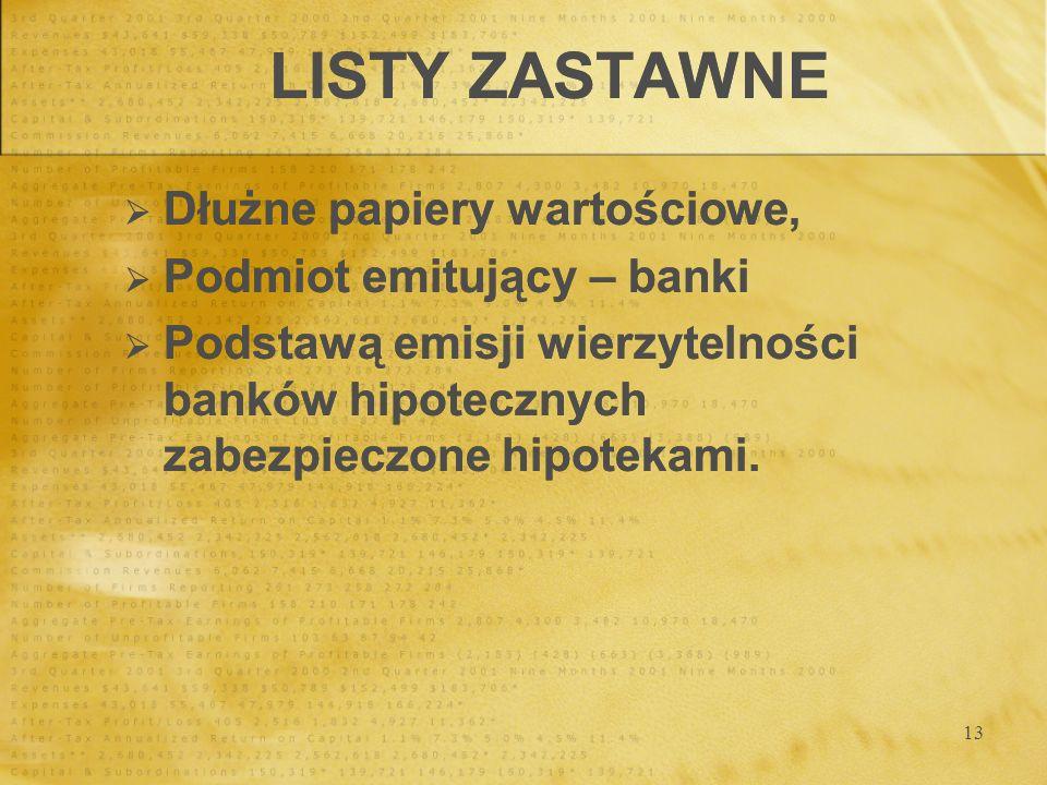 13 LISTY ZASTAWNE Dłużne papiery wartościowe, Podmiot emitujący – banki Podstawą emisji wierzytelności banków hipotecznych zabezpieczone hipotekami.