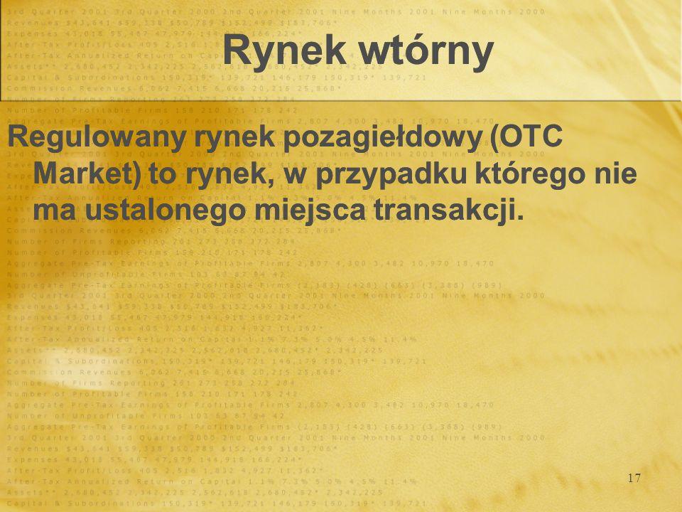 17 Rynek wtórny Regulowany rynek pozagiełdowy (OTC Market) to rynek, w przypadku którego nie ma ustalonego miejsca transakcji.