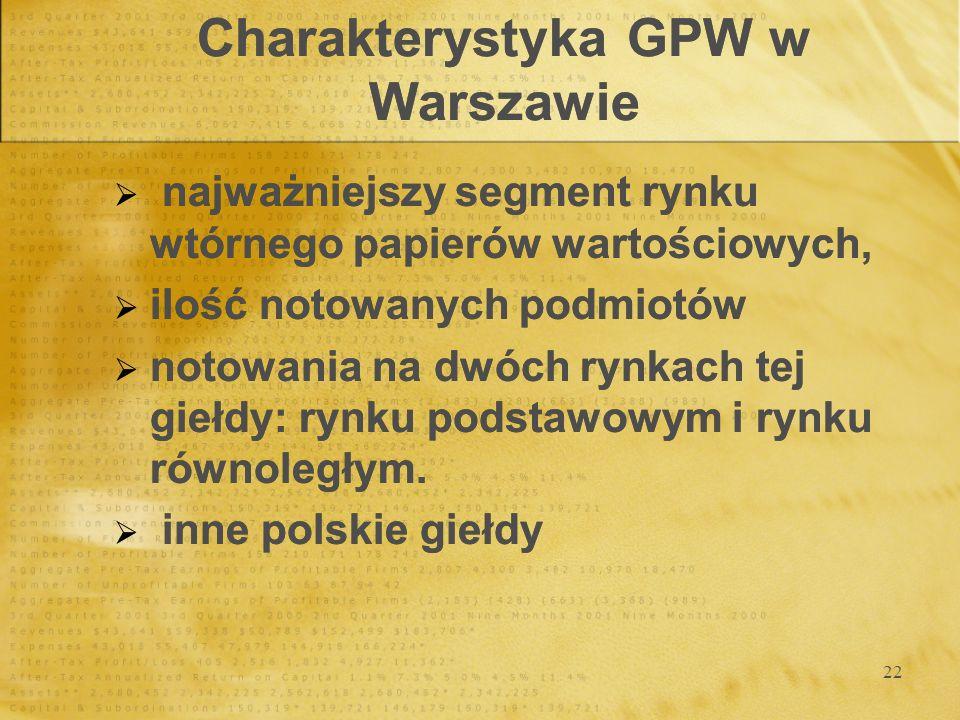22 Charakterystyka GPW w Warszawie najważniejszy segment rynku wtórnego papierów wartościowych, ilość notowanych podmiotów notowania na dwóch rynkach