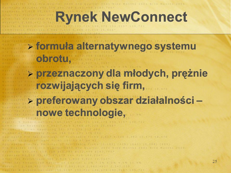 25 Rynek NewConnect formuła alternatywnego systemu obrotu, przeznaczony dla młodych, prężnie rozwijających się firm, preferowany obszar działalności –