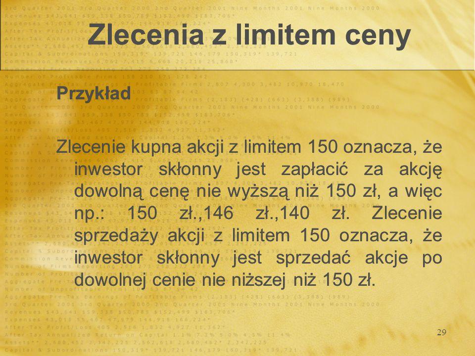 29 Zlecenia z limitem ceny Przykład Zlecenie kupna akcji z limitem 150 oznacza, że inwestor skłonny jest zapłacić za akcję dowolną cenę nie wyższą niż