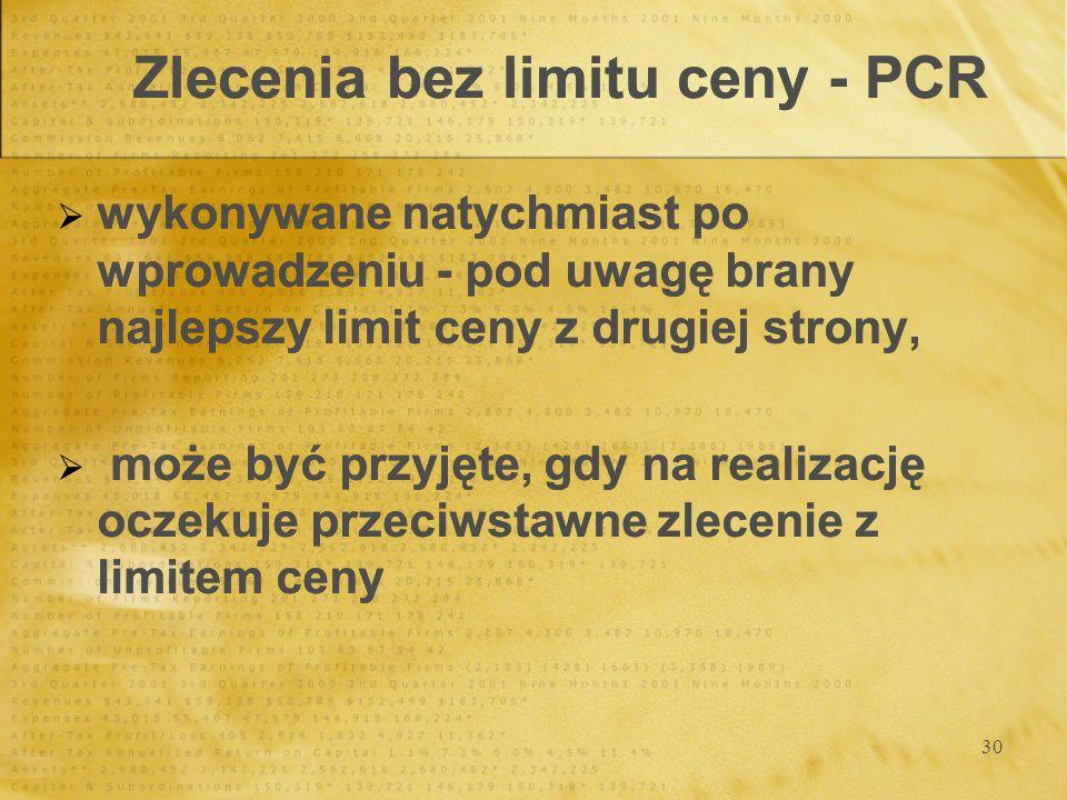 30 Zlecenia bez limitu ceny - PCR wykonywane natychmiast po wprowadzeniu - pod uwagę brany najlepszy limit ceny z drugiej strony, może być przyjęte, g