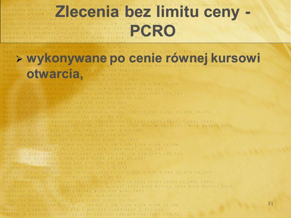 31 Zlecenia bez limitu ceny - PCRO wykonywane po cenie równej kursowi otwarcia,