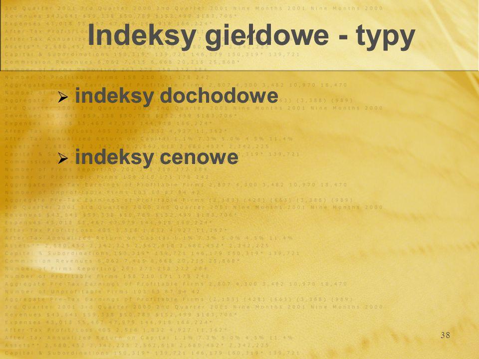 38 Indeksy giełdowe - typy indeksy dochodowe indeksy cenowe indeksy dochodowe indeksy cenowe