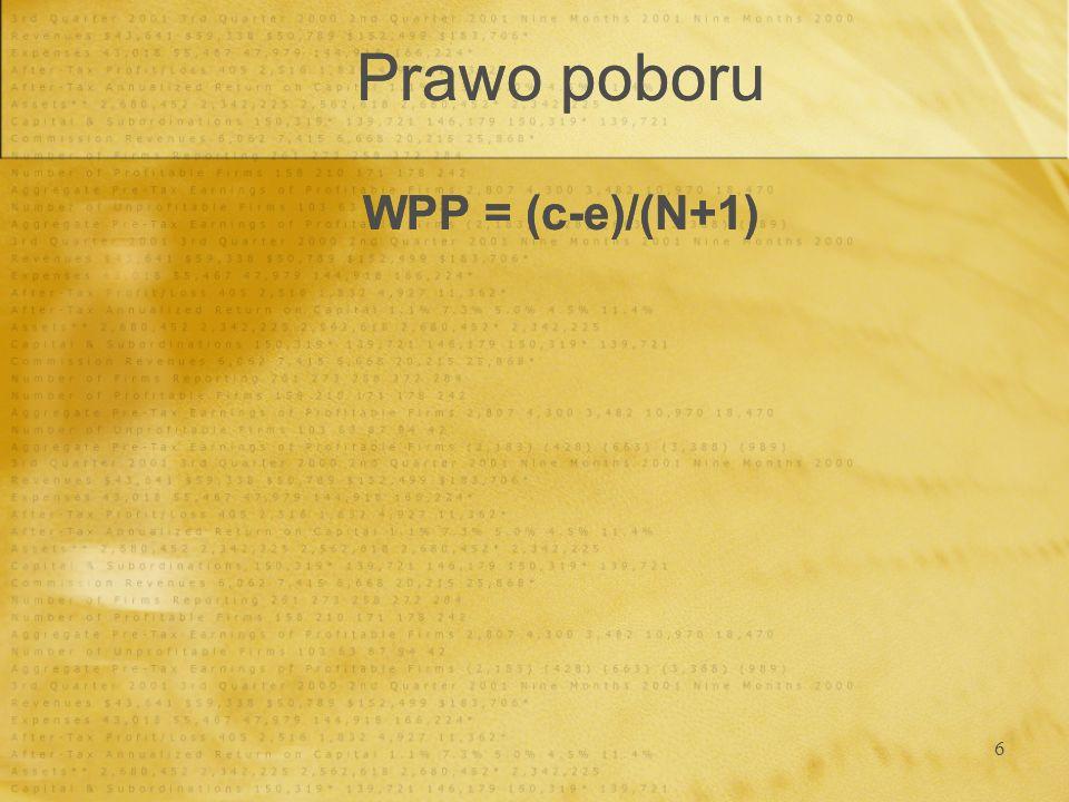 6 WPP = (c-e)/(N+1) WPP = (c-e)/(N+1) Prawo poboru