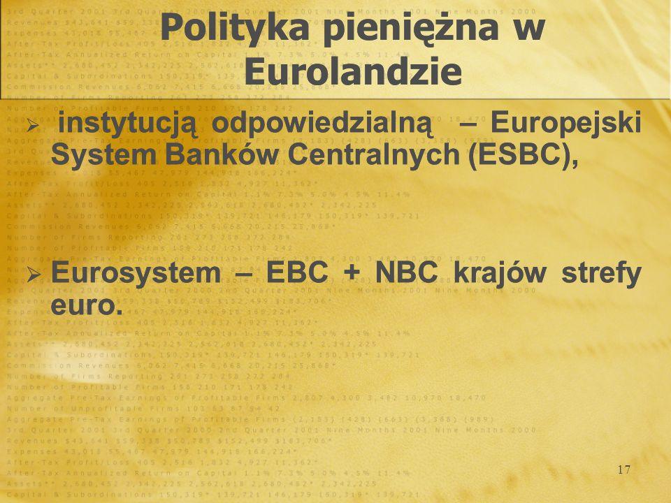 17 instytucją odpowiedzialną – Europejski System Banków Centralnych (ESBC), Eurosystem – EBC + NBC krajów strefy euro. instytucją odpowiedzialną – Eur