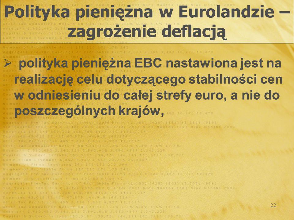 22 polityka pieniężna EBC nastawiona jest na realizację celu dotyczącego stabilności cen w odniesieniu do całej strefy euro, a nie do poszczególnych k