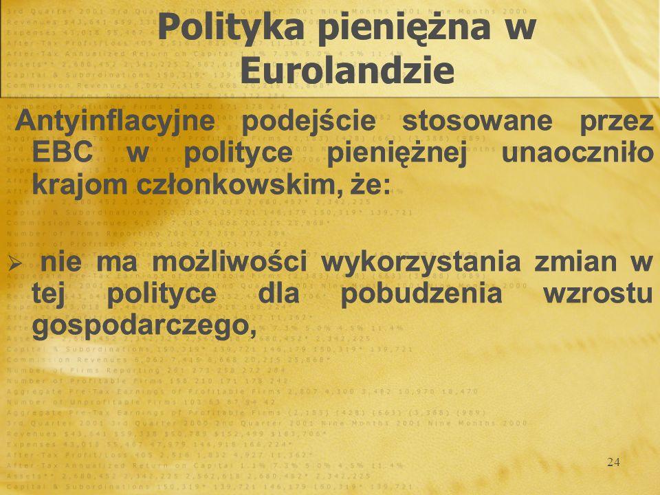 24 Antyinflacyjne podejście stosowane przez EBC w polityce pieniężnej unaoczniło krajom członkowskim, że: nie ma możliwości wykorzystania zmian w tej