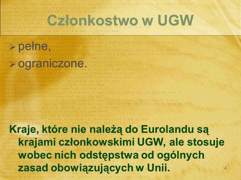 4 Członkostwo w UGW pełne, ograniczone. Kraje, które nie należą do Eurolandu są krajami członkowskimi UGW, ale stosuje wobec nich odstępstwa od ogólny