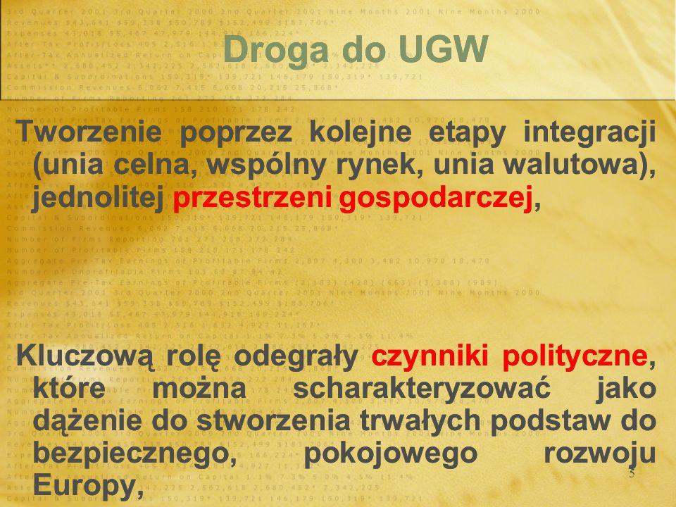 5 Droga do UGW Tworzenie poprzez kolejne etapy integracji (unia celna, wspólny rynek, unia walutowa), jednolitej przestrzeni gospodarczej, Kluczową ro