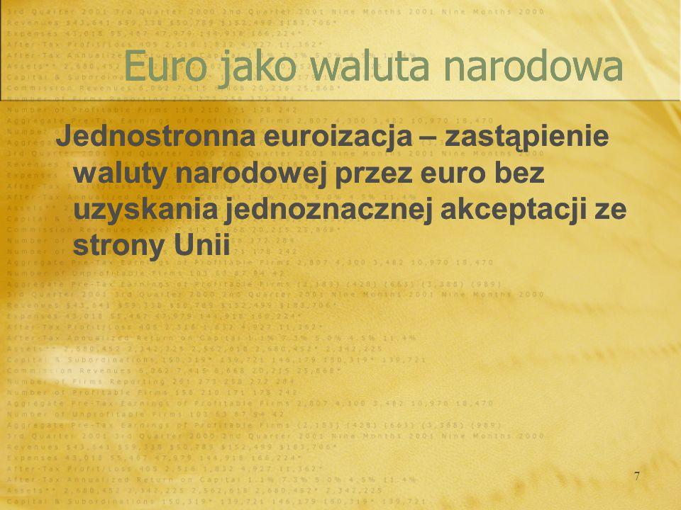 7 Jednostronna euroizacja – zastąpienie waluty narodowej przez euro bez uzyskania jednoznacznej akceptacji ze strony Unii Euro jako waluta narodowa