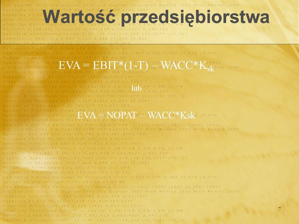 7 Wartość przedsiębiorstwa EVA = EBIT*(1-T) – WACC*K sk lub EVA = NOPAT – WACC*Ksk