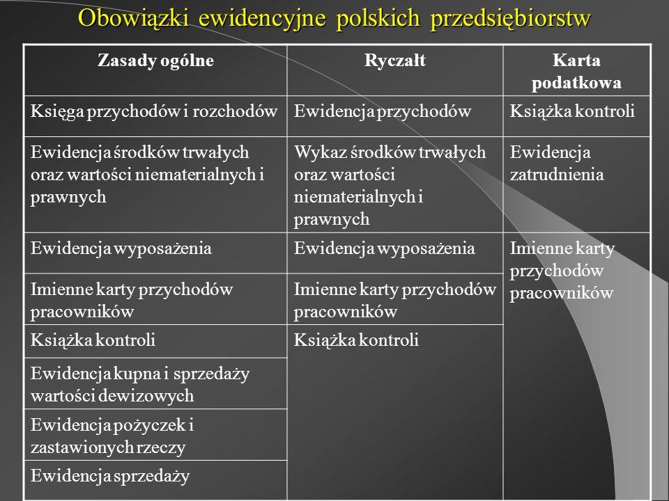 Obowiązki ewidencyjne polskich przedsiębiorstw Zasady ogólneRyczałtKarta podatkowa Księga przychodów i rozchodówEwidencja przychodówKsiążka kontroli E