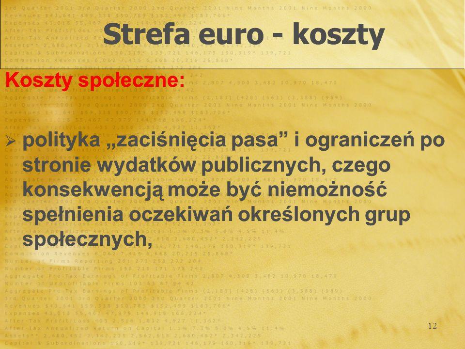 12 Strefa euro - koszty Koszty społeczne: polityka zaciśnięcia pasa i ograniczeń po stronie wydatków publicznych, czego konsekwencją może być niemożno