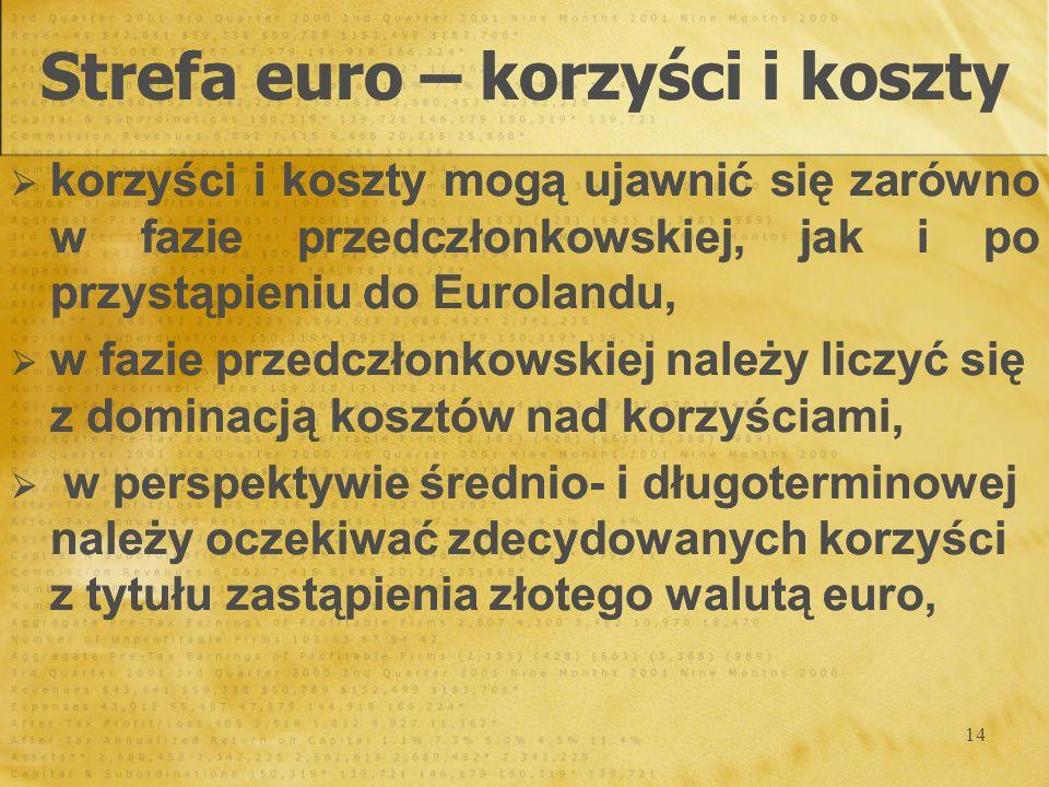 14 Strefa euro – korzyści i koszty korzyści i koszty mogą ujawnić się zarówno w fazie przedczłonkowskiej, jak i po przystąpieniu do Eurolandu, w fazie