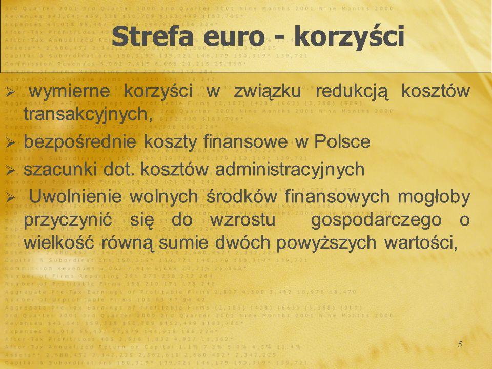 5 wymierne korzyści w związku redukcją kosztów transakcyjnych, bezpośrednie koszty finansowe w Polsce szacunki dot. kosztów administracyjnych Uwolnien