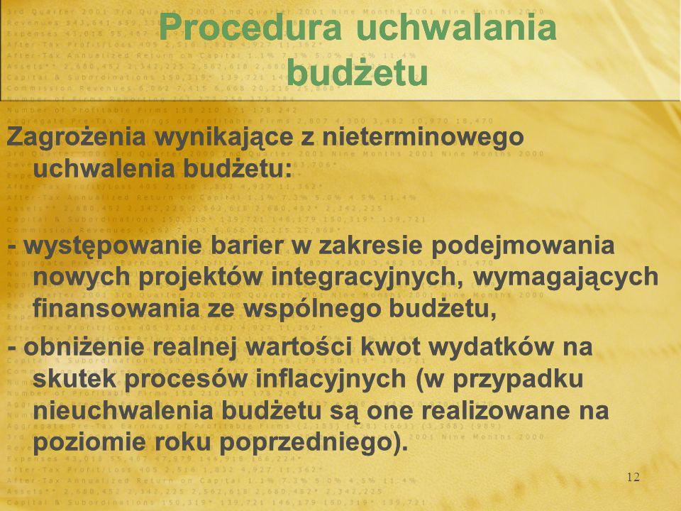 12 Procedura uchwalania budżetu Zagrożenia wynikające z nieterminowego uchwalenia budżetu: - występowanie barier w zakresie podejmowania nowych projek