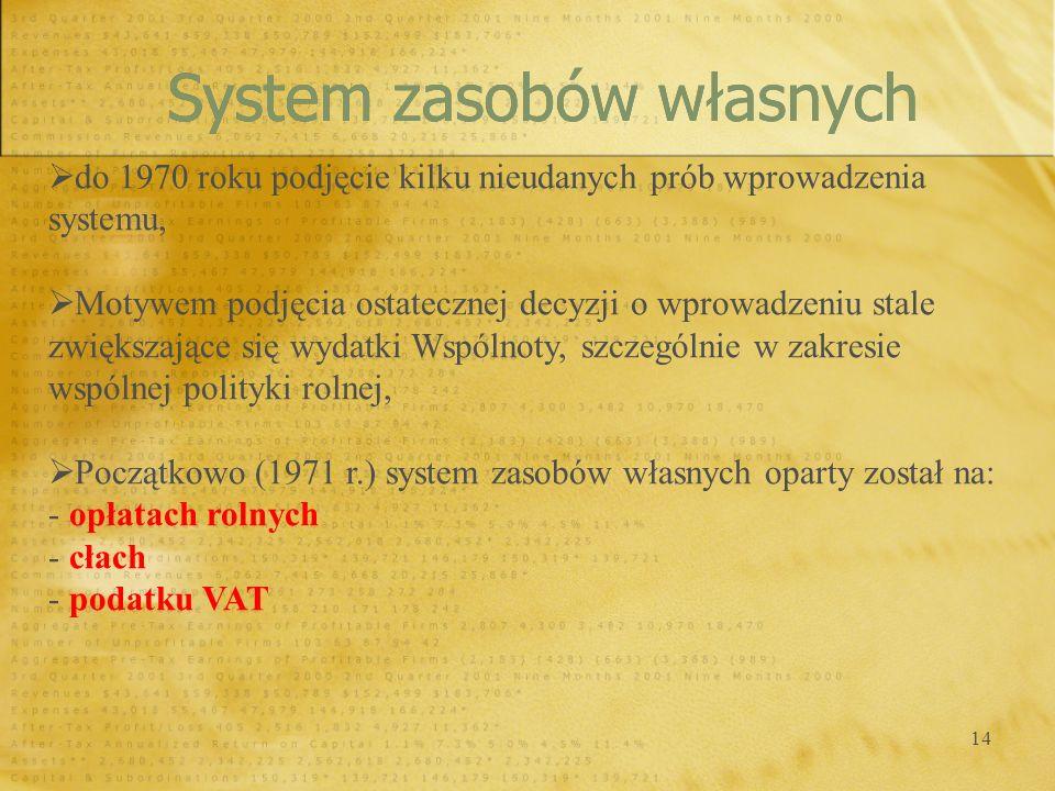 14 System zasobów własnych do 1970 roku podjęcie kilku nieudanych prób wprowadzenia systemu, Motywem podjęcia ostatecznej decyzji o wprowadzeniu stale