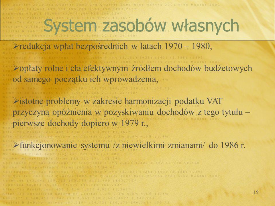 15 System zasobów własnych redukcja wpłat bezpośrednich w latach 1970 – 1980, opłaty rolne i cła efektywnym źródłem dochodów budżetowych od samego poc