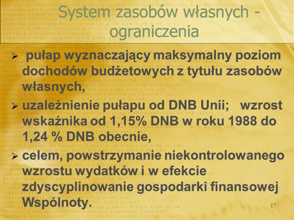 17 System zasobów własnych - ograniczenia pułap wyznaczający maksymalny poziom dochodów budżetowych z tytułu zasobów własnych, uzależnienie pułapu od