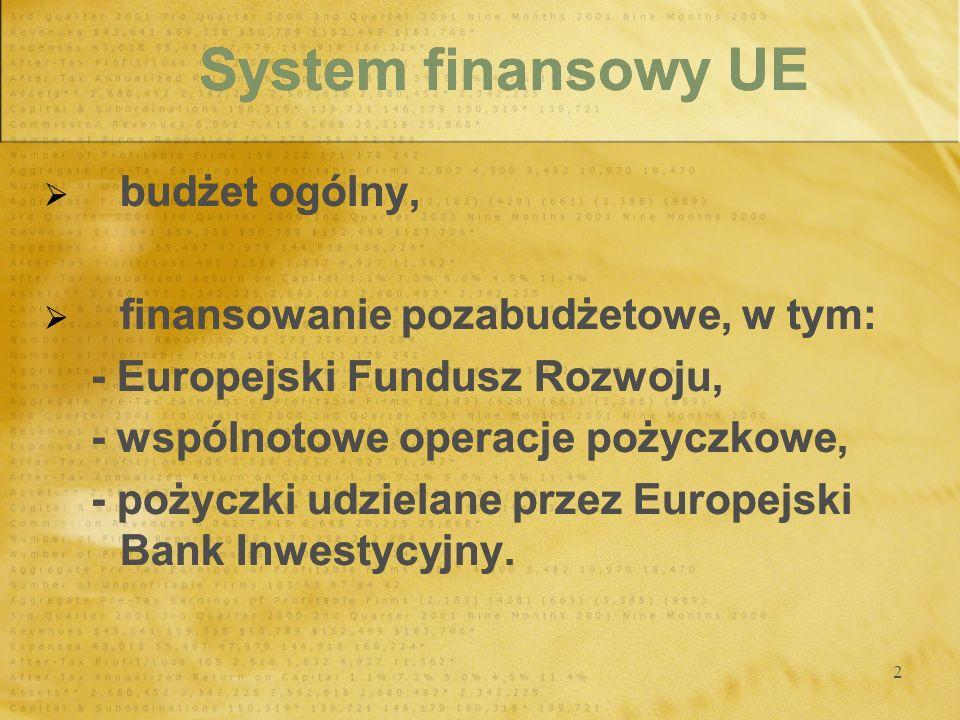 2 System finansowy UE budżet ogólny, finansowanie pozabudżetowe, w tym: - Europejski Fundusz Rozwoju, - wspólnotowe operacje pożyczkowe, - pożyczki ud