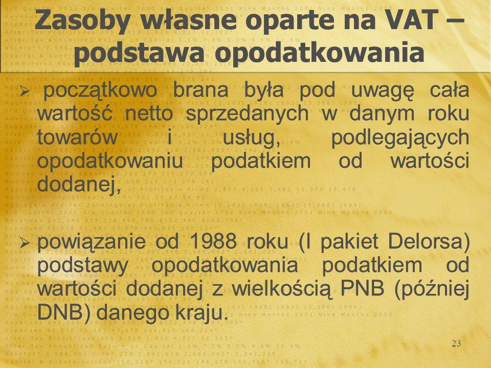 23 początkowo brana była pod uwagę cała wartość netto sprzedanych w danym roku towarów i usług, podlegających opodatkowaniu podatkiem od wartości doda