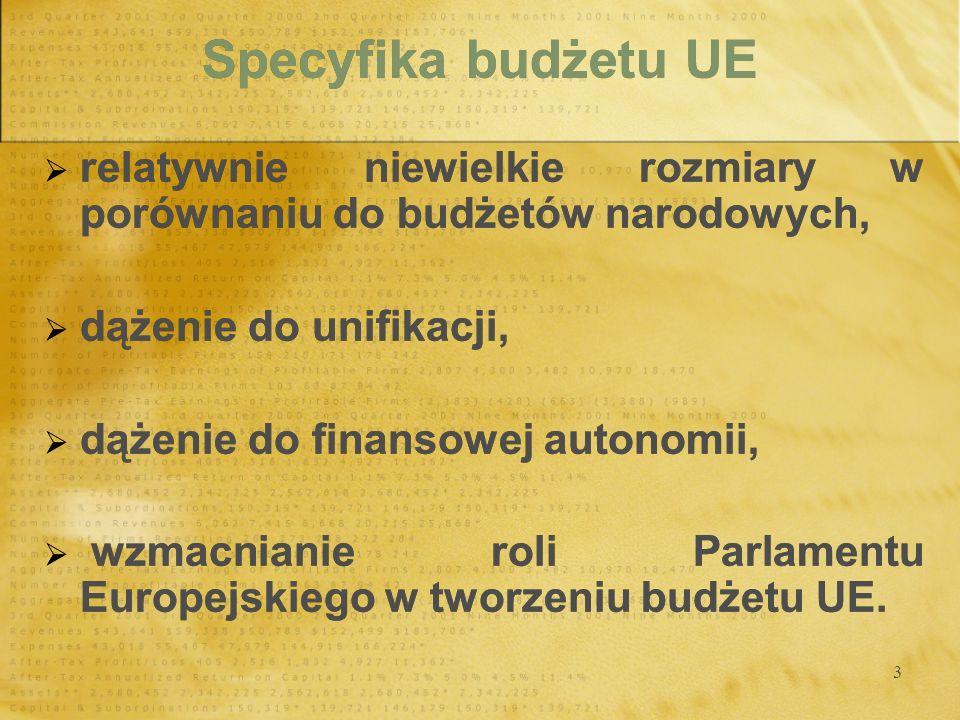 3 Specyfika budżetu UE relatywnie niewielkie rozmiary w porównaniu do budżetów narodowych, dążenie do unifikacji, dążenie do finansowej autonomii, wzm