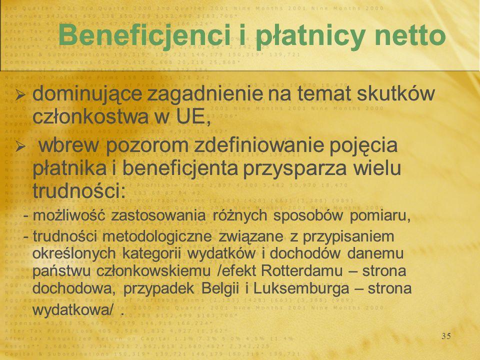 35 Beneficjenci i płatnicy netto dominujące zagadnienie na temat skutków członkostwa w UE, wbrew pozorom zdefiniowanie pojęcia płatnika i beneficjenta