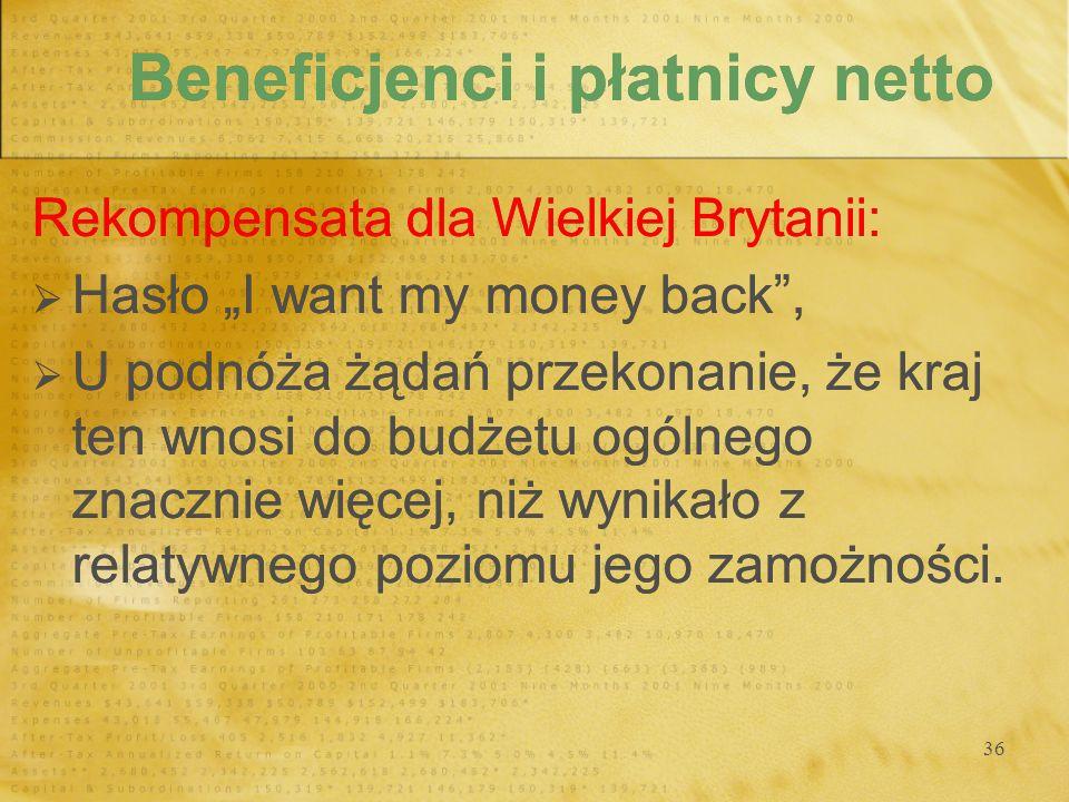 36 Beneficjenci i płatnicy netto Rekompensata dla Wielkiej Brytanii: Hasło I want my money back, U podnóża żądań przekonanie, że kraj ten wnosi do bud