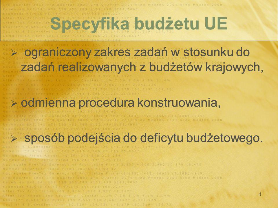 4 Specyfika budżetu UE ograniczony zakres zadań w stosunku do zadań realizowanych z budżetów krajowych, odmienna procedura konstruowania, sposób podej