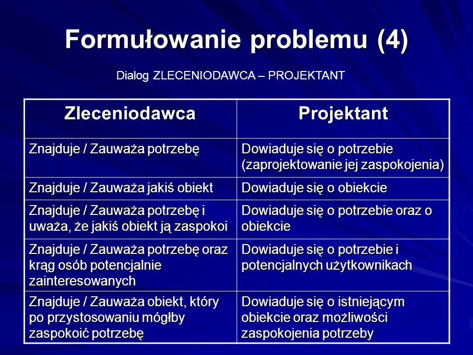 Formułowanie problemu (4) ZleceniodawcaProjektant Znajduje / Zauważa potrzebę Dowiaduje się o potrzebie (zaprojektowanie jej zaspokojenia) Znajduje /