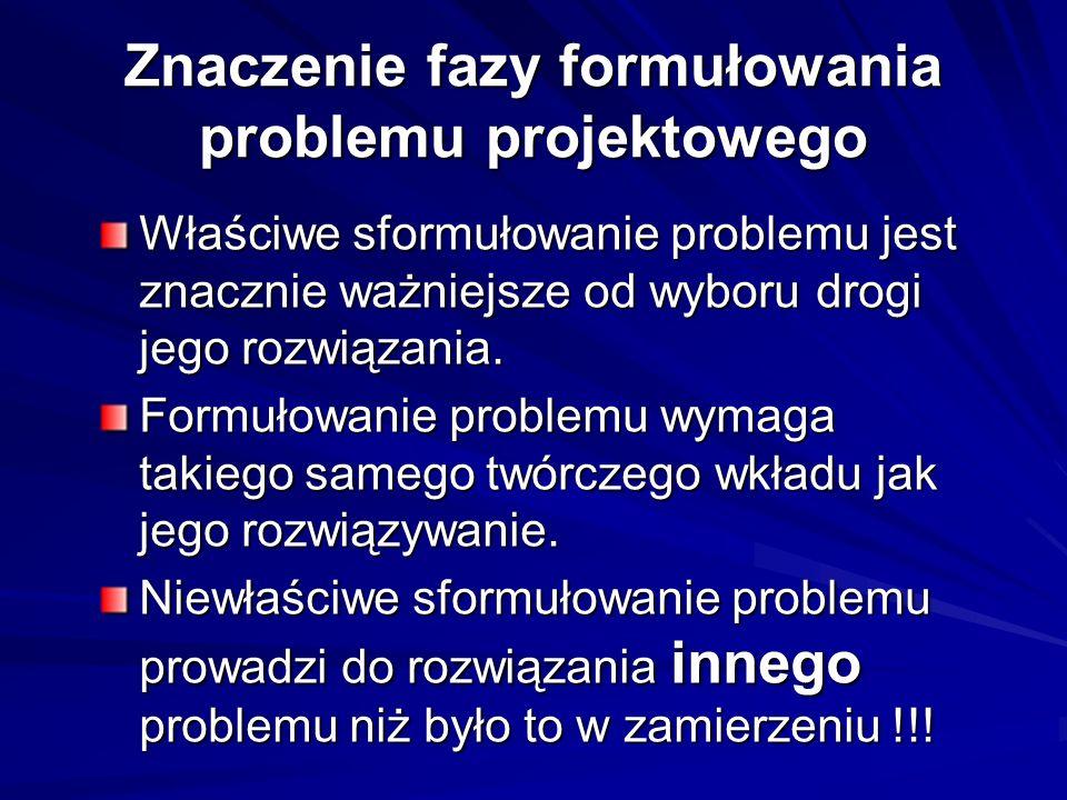 Znaczenie fazy formułowania problemu projektowego Właściwe sformułowanie problemu jest znacznie ważniejsze od wyboru drogi jego rozwiązania. Formułowa