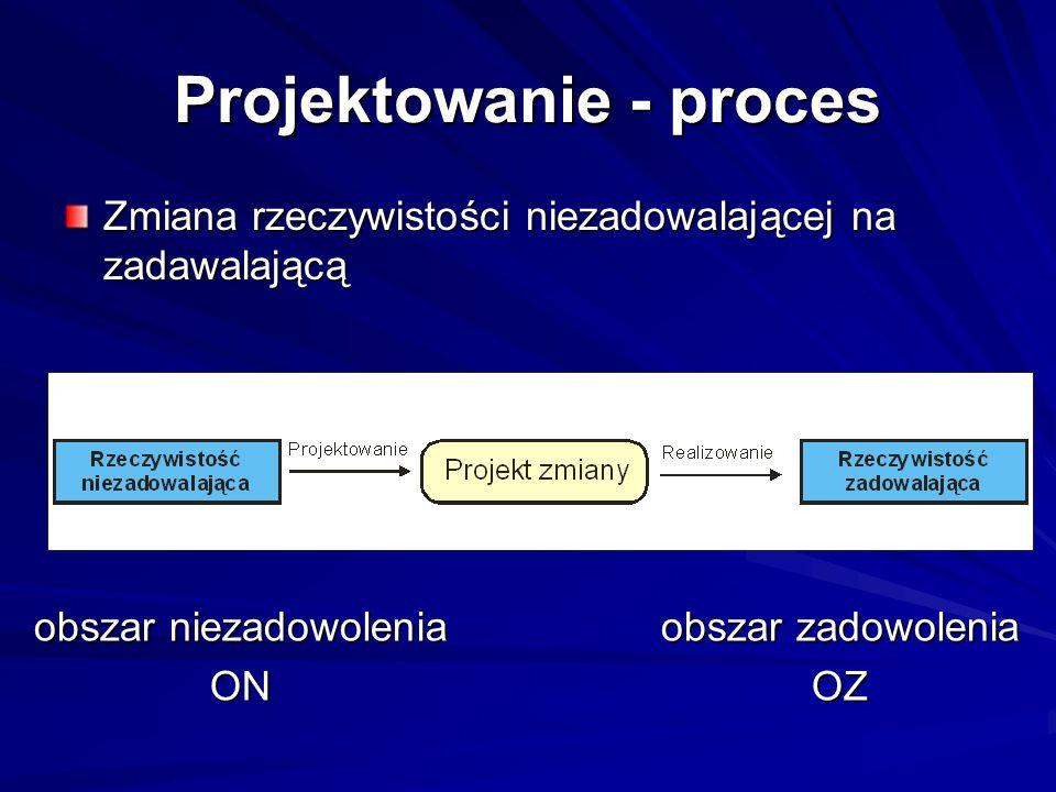 Znaczenie fazy formułowania problemu projektowego Właściwe sformułowanie problemu jest znacznie ważniejsze od wyboru drogi jego rozwiązania.