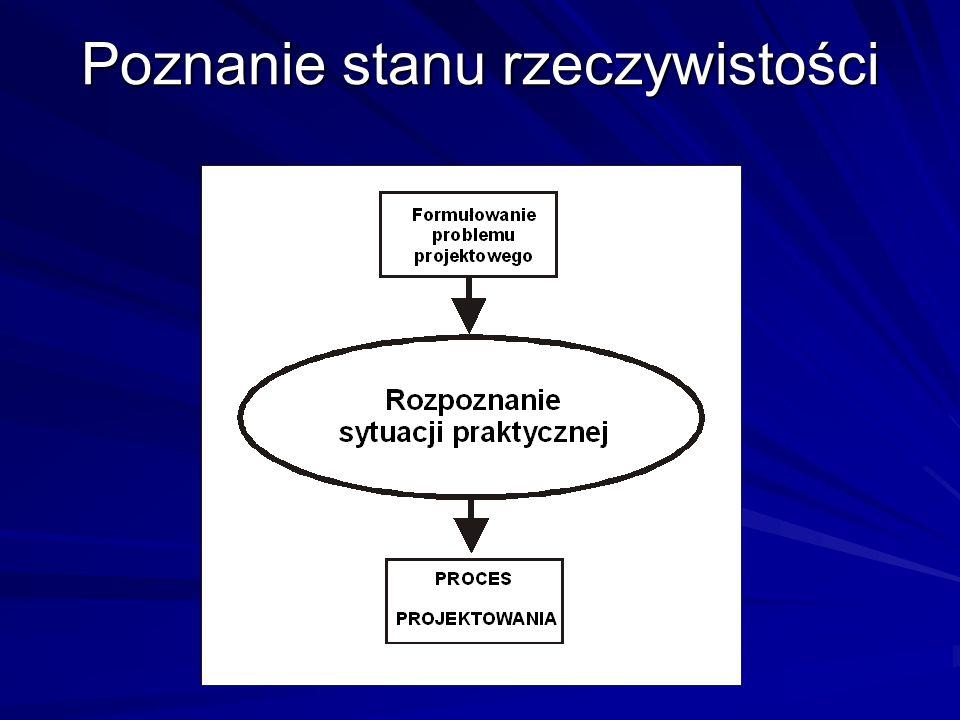 Sytuacja praktyczna (1) Każdy problem wynika z konkretnej sytuacji.