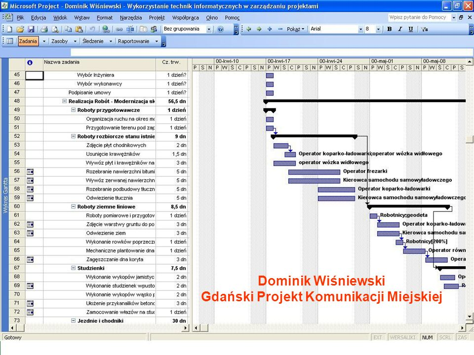 Dominik Wiśniewski Gdański Projekt Komunikacji Miejskiej