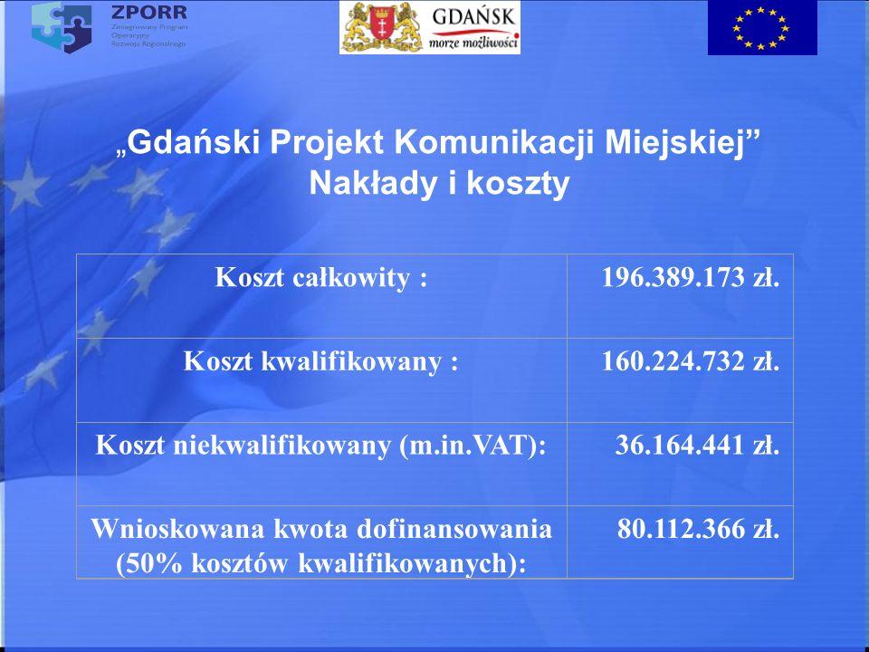 Gdański Projekt Komunikacji Miejskiej Nakłady i koszty Koszt całkowity :196.389.173 zł.