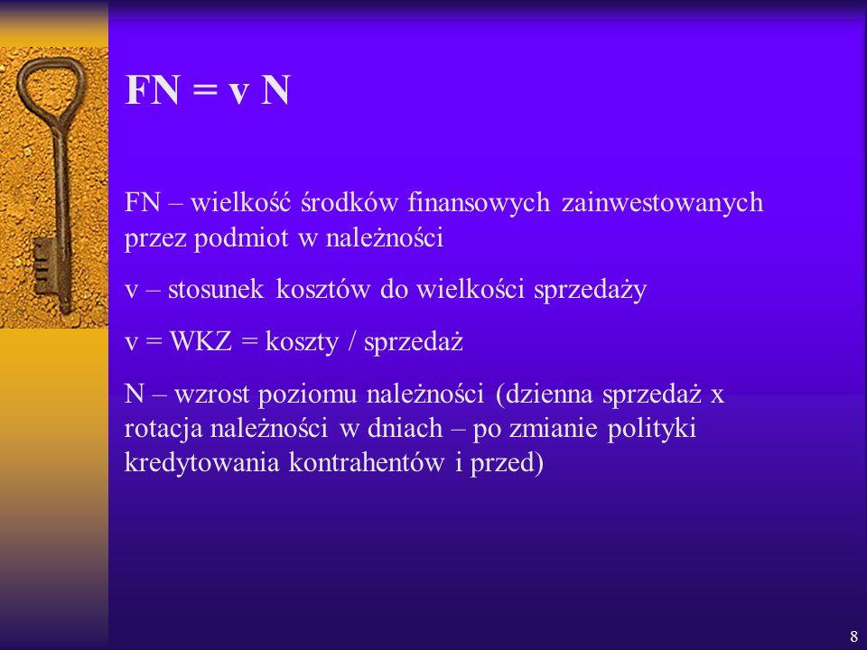 8 FN = v N FN – wielkość środków finansowych zainwestowanych przez podmiot w należności v – stosunek kosztów do wielkości sprzedaży v = WKZ = koszty /