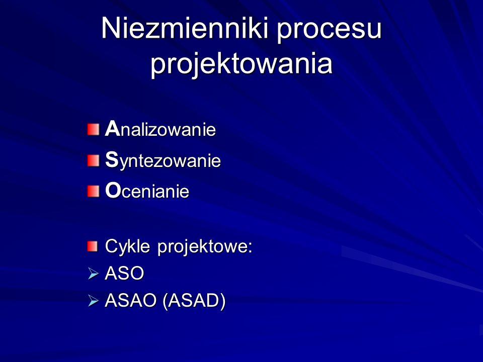 Niezmienniki procesu projektowania A nalizowanie S yntezowanie O cenianie Cykle projektowe: ASO ASO ASAO (ASAD) ASAO (ASAD)