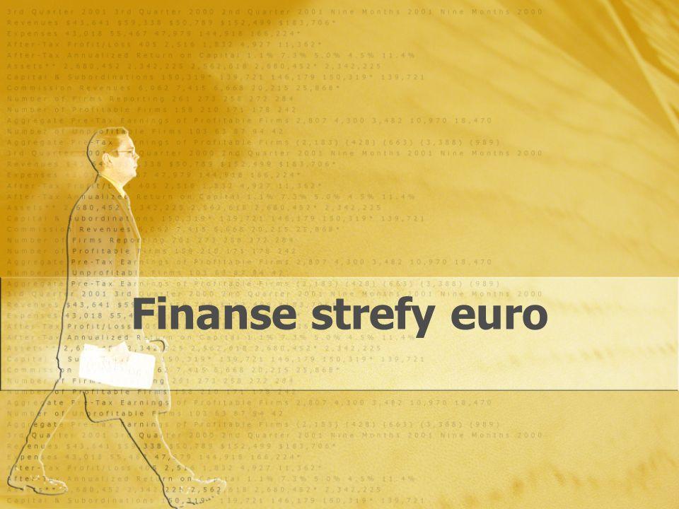 Finanse strefy euro