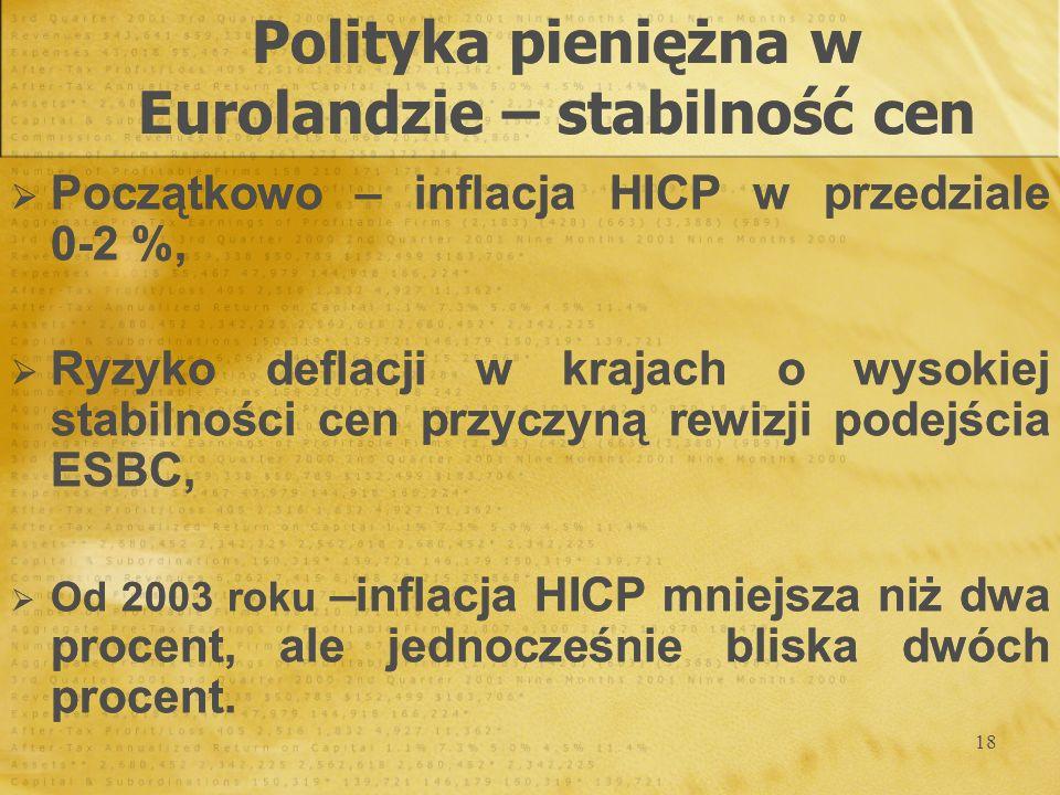 18 Początkowo – inflacja HICP w przedziale 0-2 %, Ryzyko deflacji w krajach o wysokiej stabilności cen przyczyną rewizji podejścia ESBC, Od 2003 roku
