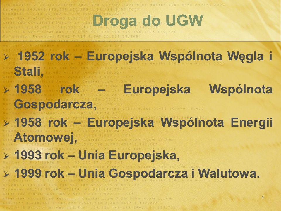 4 Droga do UGW 1952 rok – Europejska Wspólnota Węgla i Stali, 1958 rok – Europejska Wspólnota Gospodarcza, 1958 rok – Europejska Wspólnota Energii Ato