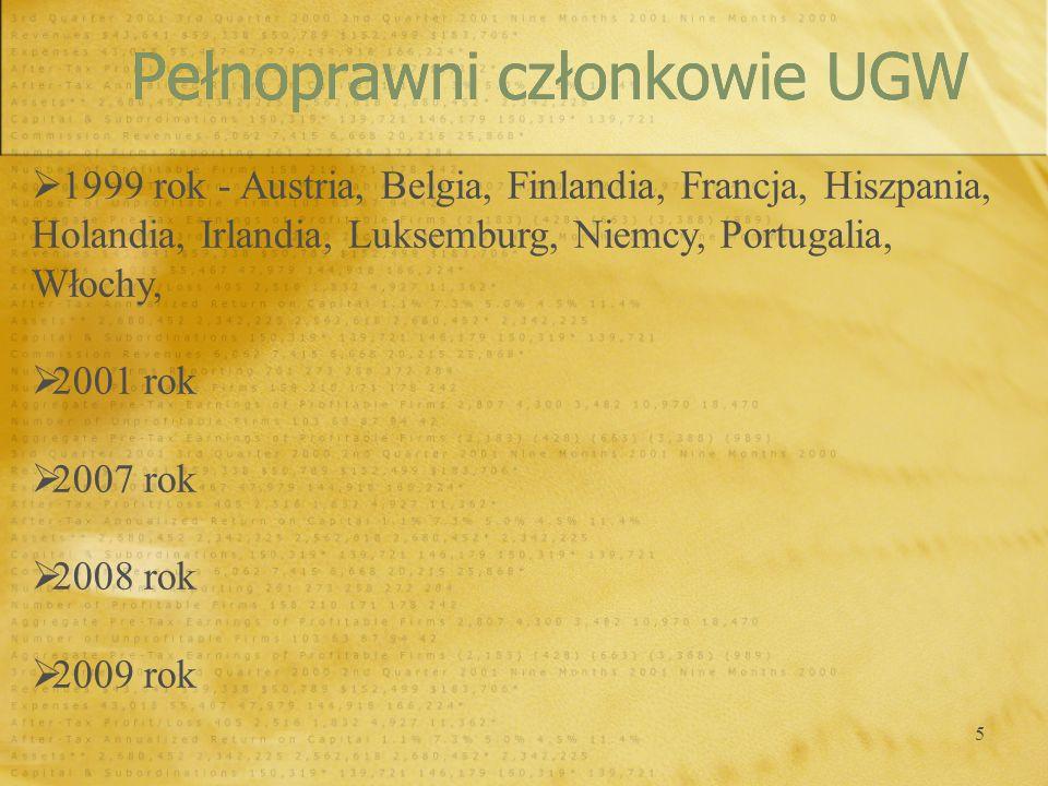 5 Pełnoprawni członkowie UGW 1999 rok - Austria, Belgia, Finlandia, Francja, Hiszpania, Holandia, Irlandia, Luksemburg, Niemcy, Portugalia, Włochy, 20