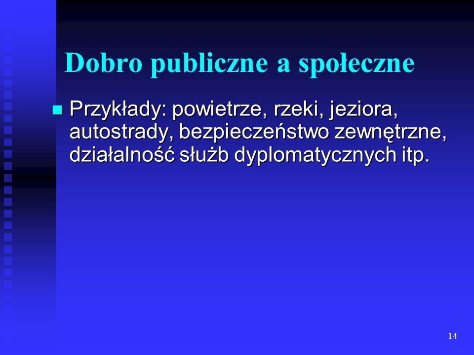 14 Dobro publiczne a społeczne Przykłady: powietrze, rzeki, jeziora, autostrady, bezpieczeństwo zewnętrzne, działalność służb dyplomatycznych itp.