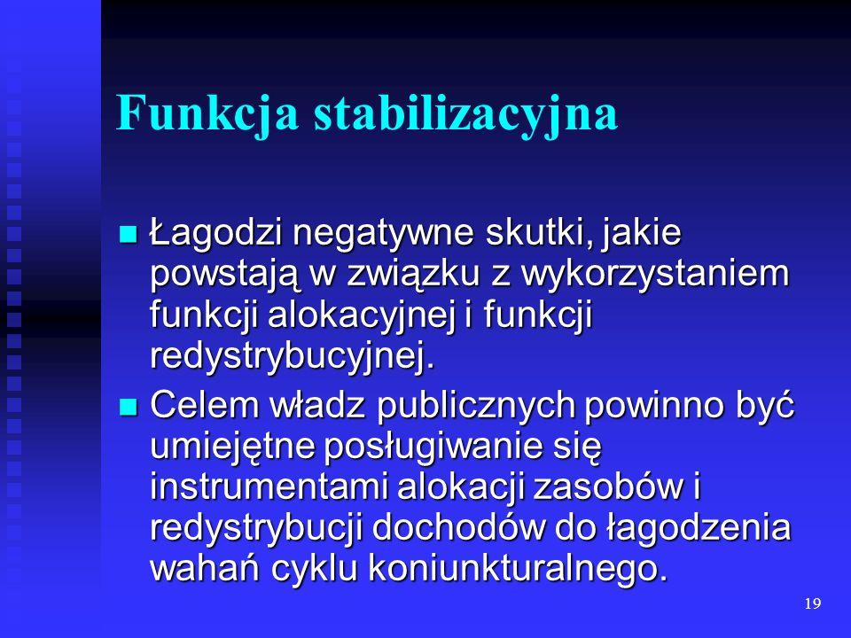 19 Funkcja stabilizacyjna Łagodzi negatywne skutki, jakie powstają w związku z wykorzystaniem funkcji alokacyjnej i funkcji redystrybucyjnej.