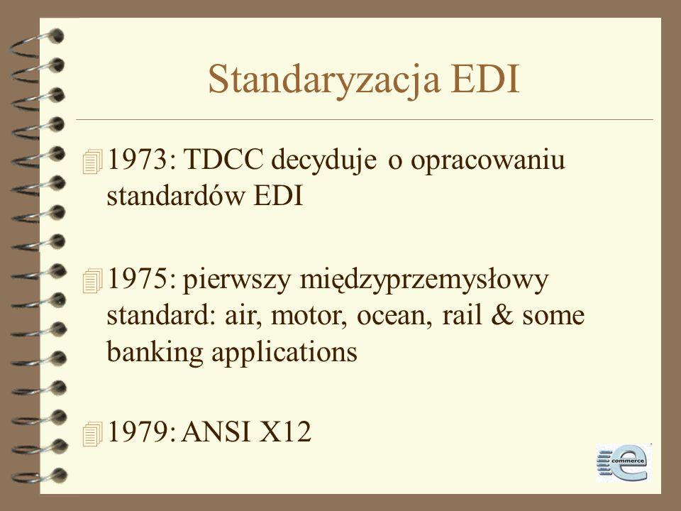 Początki EDI 4 Idea pochodzi z połowy lat 60. 4 1968: grupa przedsiębiorstw kolejowych dbających o jakość wymiany danych między przedsiębiorstwami for