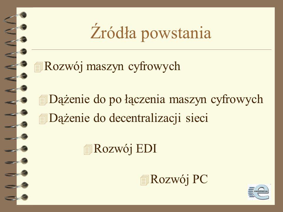 Historia i rozwój Internetu i Electronic Commerce Jacek Wachowicz 4.04.2001r.